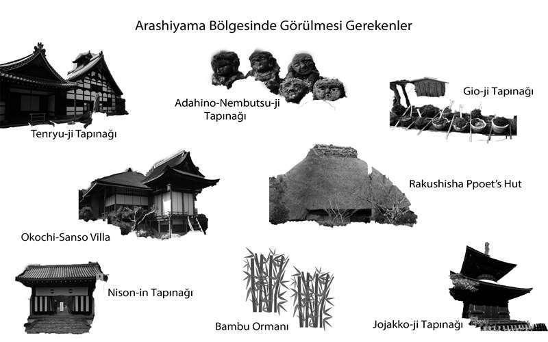 kyoto gezi rehberi2