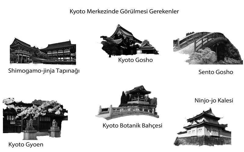 kyoto gezi rehberi3