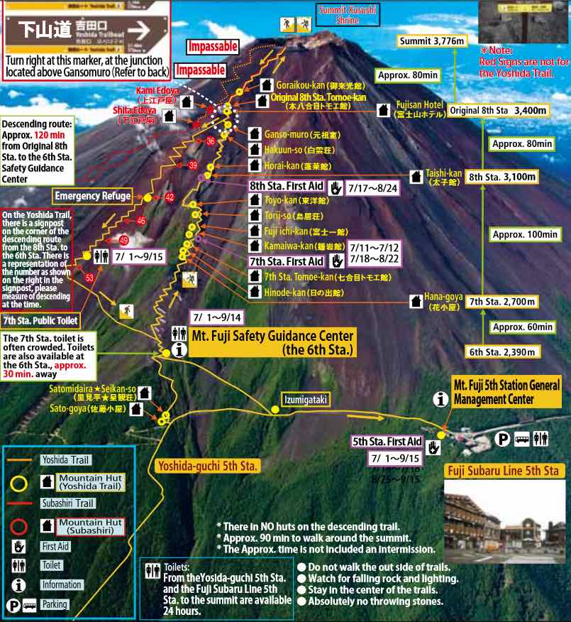 Fuji dağı tırmanış haritası